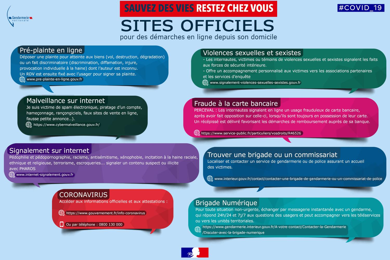 Pj5 infographie plateformes sitesofficiels